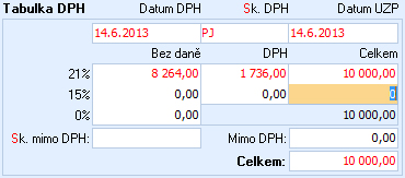 Koeficient dph 2018